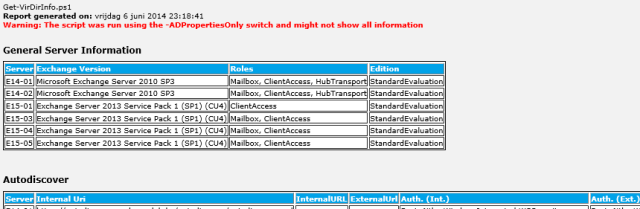 Exchange Virtual Directory HTML Report   Insight 365